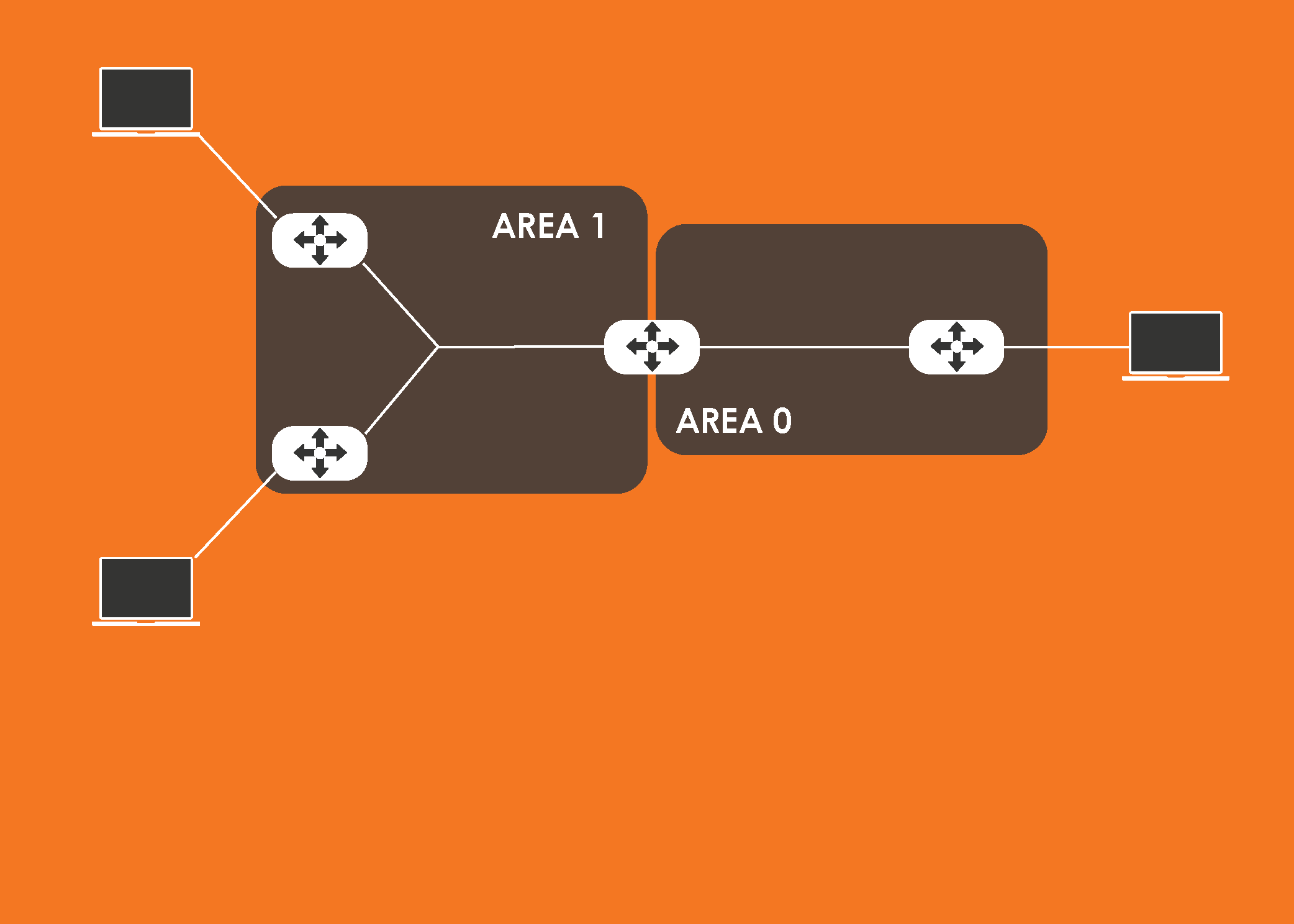 Implement IPv6 Routing